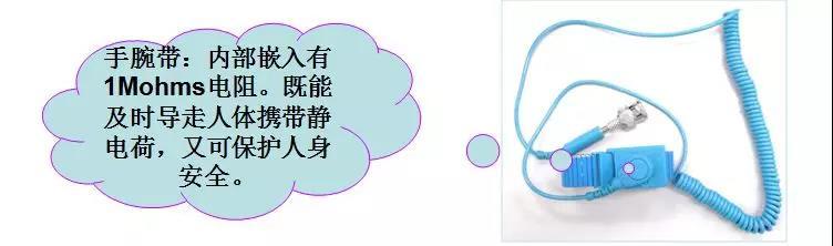 离子风机ESD防护原理